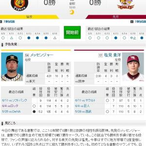 【vs楽天】阪神ファン集合【倉敷】