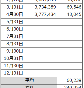 2020/04収支報告