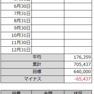 2021/04収支報告