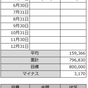 2021/05収支報告