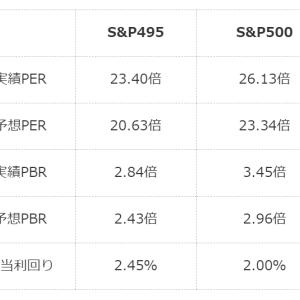 【PER・PBR】S&P500(除GAFAM)の各種指標を求めてみた【配当利回り】