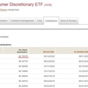 【海外ETF】2020年9月と2019年9月の分配金を比較してみた【高配当・セクター】