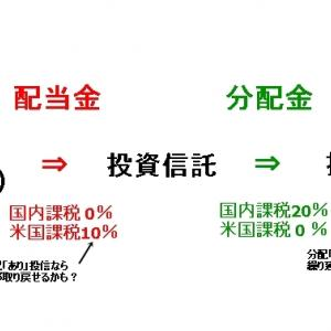 投信における配当金と分配金の再投資と税金の繰り延べ