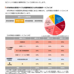 米国ABC戦略ファンドを分析。1倍・3倍・5倍から感度♂を選べる投資信託