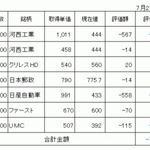 【株取引】新参者現る!
