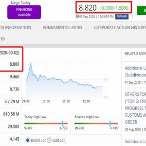 【マレーシア株】TOP GLOVEは1株につき2株を付与<株式分割>