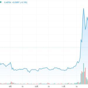 【仮想通貨】リップル社訴訟でXRP暴落