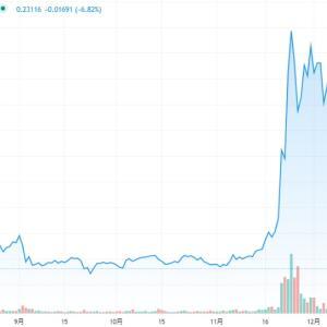 【速報】米大手コインベース、XRP取引一時停止<仮想通貨>