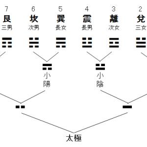 ☆受講生募集☆現代易(イーチンタロット)講座7/22開講します(^^)/