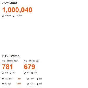 100万アクセス感謝!