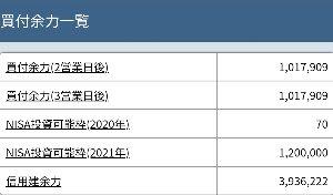 三菱UFJリースの株を300株買いました