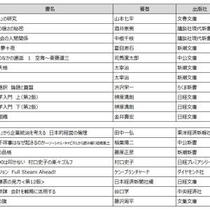 2019 読書記録