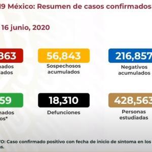 ※6/16 更新【6/16 〜】メキシコの感染者数の推移