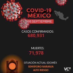 ※9/16更新【9/16〜】メキシコの感染者数の推移