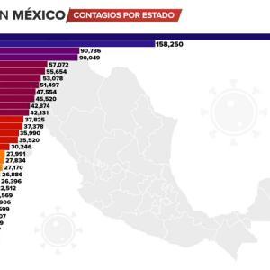 メキシコのコロナ感染者の多い州