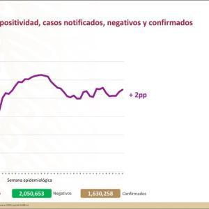 ※1/16更新【1/16〜】メキシコのコロナ感染者数の推移