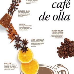 カフェデオジャはコーヒーじゃない