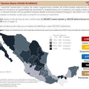 ※3/16更新【3/16 〜】メキシコのコロナ感染者数の推移