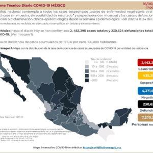 ※6/16更新【6/16〜】メキシコのコロナ感染者数の推移
