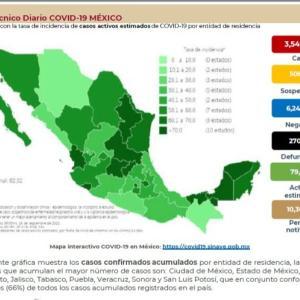 ※9/16更新【9/16〜】メキシコのコロナ感染者数の推移
