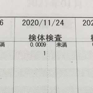 ★1月血液内科診察日(タシグナ断薬もうすぐ3年6か月)★