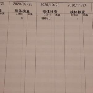 ★5月血液内科診察日(タシグナ断薬4年9か月)★