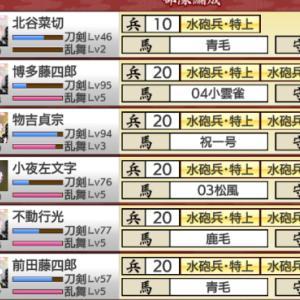 【とうらぶ】連隊戦北谷菜切編成