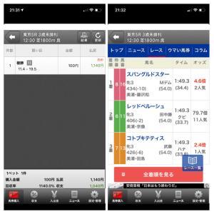 【的中】2.8 東京5R 回収率1,000%超!
