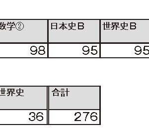 【東大教室】2018合格体験記(TY君)