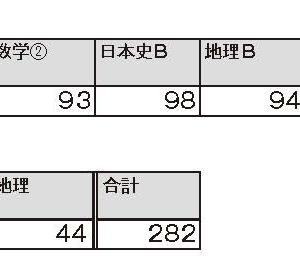【東大教室】2018合格体験記(MK君)