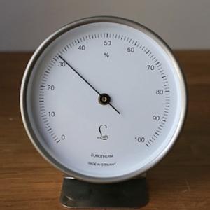 相対湿度から絶対湿度への計算方法