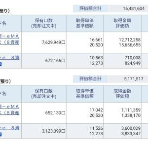 資産公開(2019.9)3週目