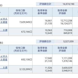 資産公開(2019.11)2週目