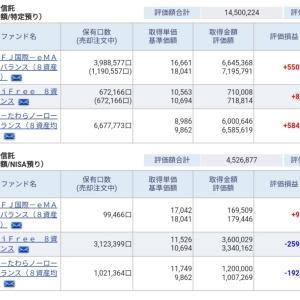 資産公開(2020.3)5週目