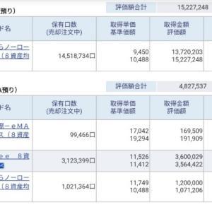 資産公開(2020.5)4週目
