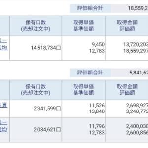 資産公開(2021.4)3週目
