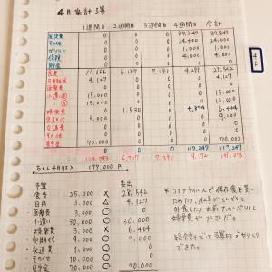 【家計簿】 2020年4月家計簿