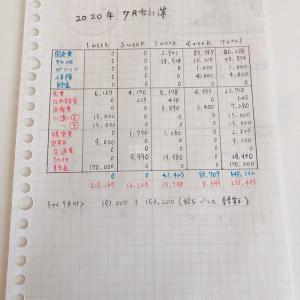 【家計簿】 2020年7月家計簿
