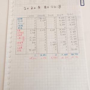 【家計簿】 2020年8月家計簿