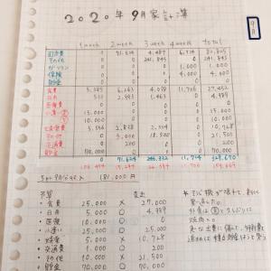 【家計簿】 2020年9月家計簿