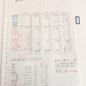 【家計簿】 2020年10月家計簿