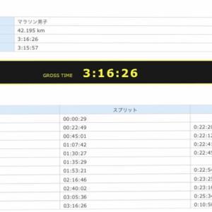 【速報】神戸マラソン2019