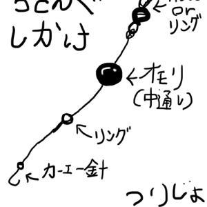 チキング実釣編〜黒鯛降臨〜