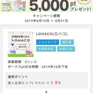 【ポイントインカム】LOHACOとのキャンペーン