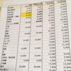 7月の家計簿と生涯支出