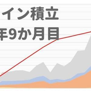 【仮想通貨積立 運用実績】21か月目は−15.9%!コインチェックで積立サービス誕生(2019年10月)