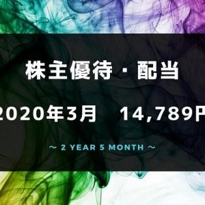 【株主優待・配当金生活】2020年3月の収入は14,789円!楽天・クックパッド優待ゲット