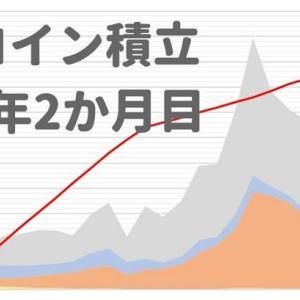 【仮想通貨積立 運用実績】26か月目は−23.3%!感覚が麻痺ってる(2020年3月)