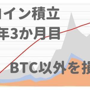 【仮想通貨積立 運用実績】27か月目はBTC以外を売って7.7万円損失確定(2020年4月)