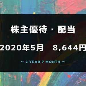 【株主優待・配当金生活】2020年5月の収入は8,664円!投資ペースを抑えます